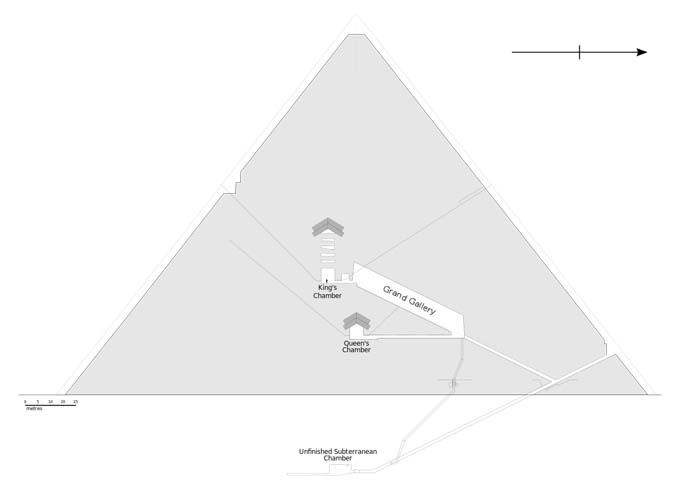 Diagrama de las cámaras de la Gran Pirámide