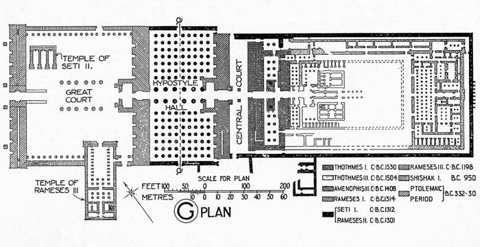 Plano del Templo de Amon